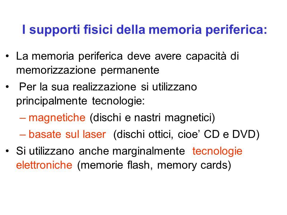 I supporti fisici della memoria periferica: La memoria periferica deve avere capacità di memorizzazione permanente Per la sua realizzazione si utilizzano principalmente tecnologie: –magnetiche (dischi e nastri magnetici) –basate sul laser (dischi ottici, cioe CD e DVD) Si utilizzano anche marginalmente tecnologie elettroniche (memorie flash, memory cards)