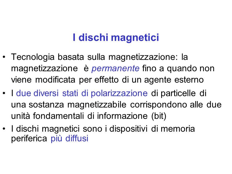 I dischi magnetici Tecnologia basata sulla magnetizzazione: la magnetizzazione è permanente fino a quando non viene modificata per effetto di un agente esterno I due diversi stati di polarizzazione di particelle di una sostanza magnetizzabile corrispondono alle due unità fondamentali di informazione (bit) I dischi magnetici sono i dispositivi di memoria periferica più diffusi