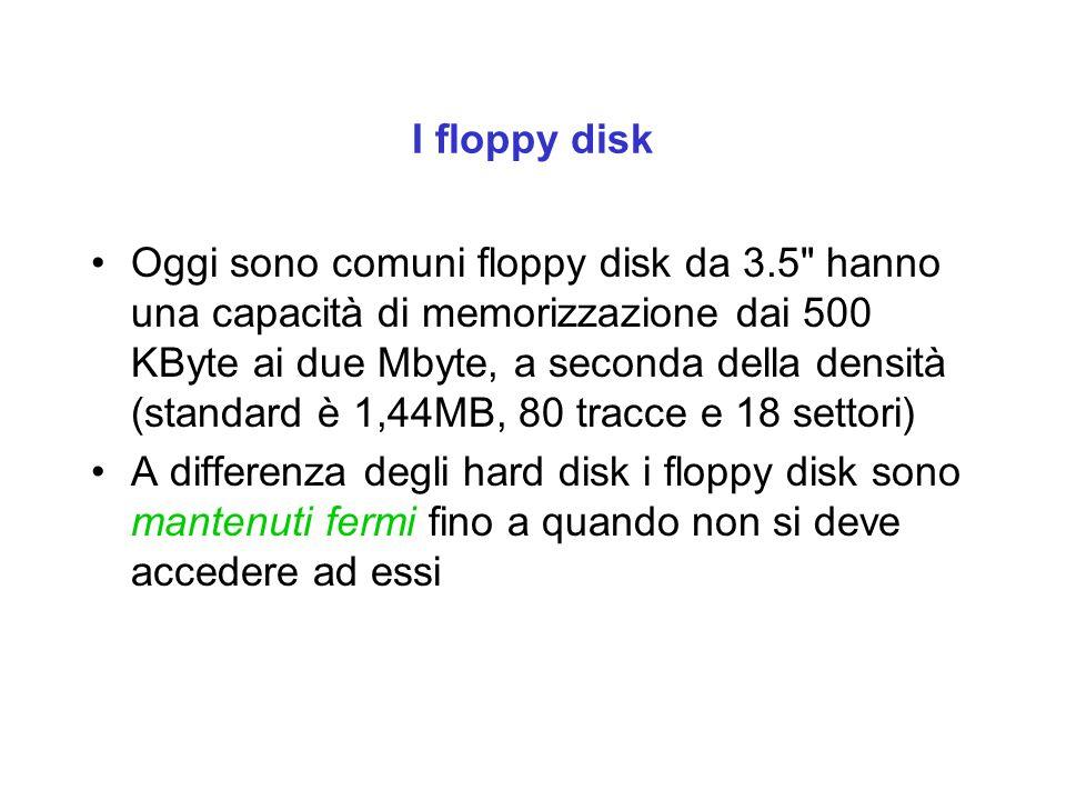 I floppy disk Oggi sono comuni floppy disk da 3.5 hanno una capacità di memorizzazione dai 500 KByte ai due Mbyte, a seconda della densità (standard è 1,44MB, 80 tracce e 18 settori) A differenza degli hard disk i floppy disk sono mantenuti fermi fino a quando non si deve accedere ad essi