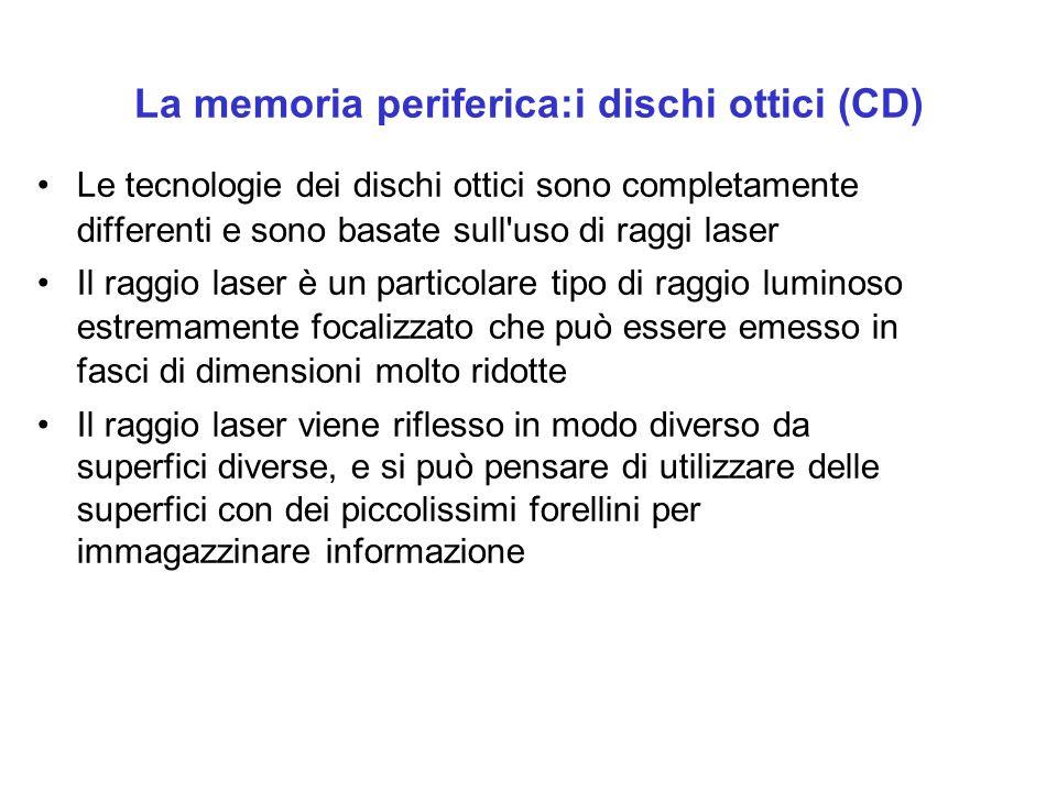 La memoria periferica:i dischi ottici (CD) Le tecnologie dei dischi ottici sono completamente differenti e sono basate sull uso di raggi laser Il raggio laser è un particolare tipo di raggio luminoso estremamente focalizzato che può essere emesso in fasci di dimensioni molto ridotte Il raggio laser viene riflesso in modo diverso da superfici diverse, e si può pensare di utilizzare delle superfici con dei piccolissimi forellini per immagazzinare informazione