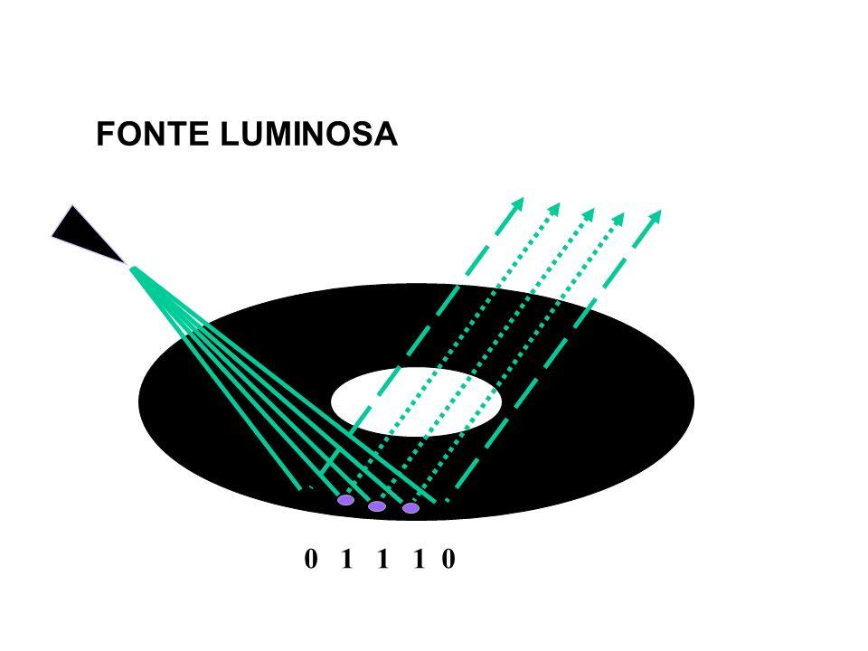0 1 1 1 0 FONTE LUMINOSA