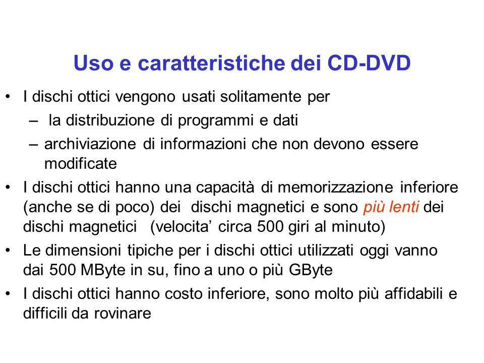 I dischi ottici vengono usati solitamente per – la distribuzione di programmi e dati –archiviazione di informazioni che non devono essere modificate I dischi ottici hanno una capacità di memorizzazione inferiore (anche se di poco) dei dischi magnetici e sono più lenti dei dischi magnetici (velocita circa 500 giri al minuto) Le dimensioni tipiche per i dischi ottici utilizzati oggi vanno dai 500 MByte in su, fino a uno o più GByte I dischi ottici hanno costo inferiore, sono molto più affidabili e difficili da rovinare Uso e caratteristiche dei CD-DVD