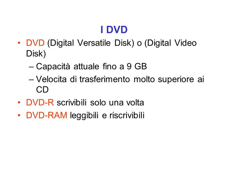 DVD (Digital Versatile Disk) o (Digital Video Disk) –Capacità attuale fino a 9 GB –Velocita di trasferimento molto superiore ai CD DVD-R scrivibili solo una volta DVD-RAM leggibili e riscrivibili I DVD
