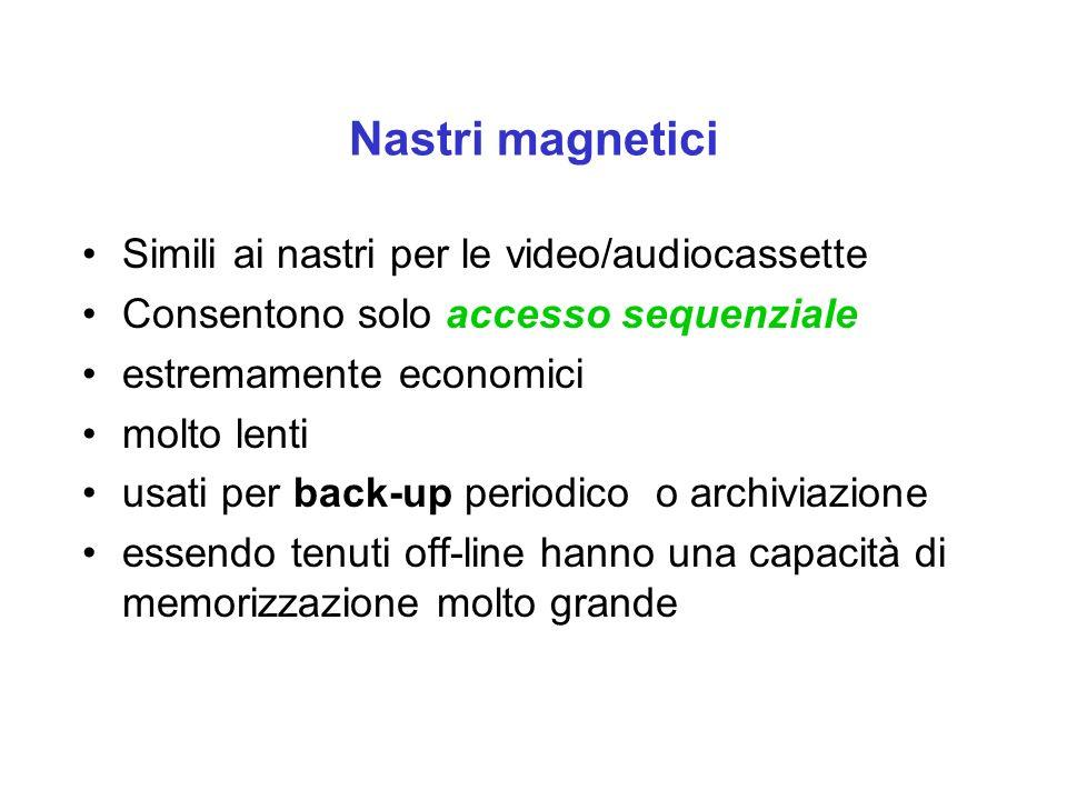 Nastri magnetici Simili ai nastri per le video/audiocassette Consentono solo accesso sequenziale estremamente economici molto lenti usati per back-up periodico o archiviazione essendo tenuti off-line hanno una capacità di memorizzazione molto grande