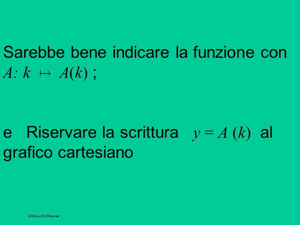 Sarebbe bene indicare la funzione con A: k A(k) ; e Riservare la scrittura y = A (k) al grafico cartesiano MMoscaSIS Piemonte