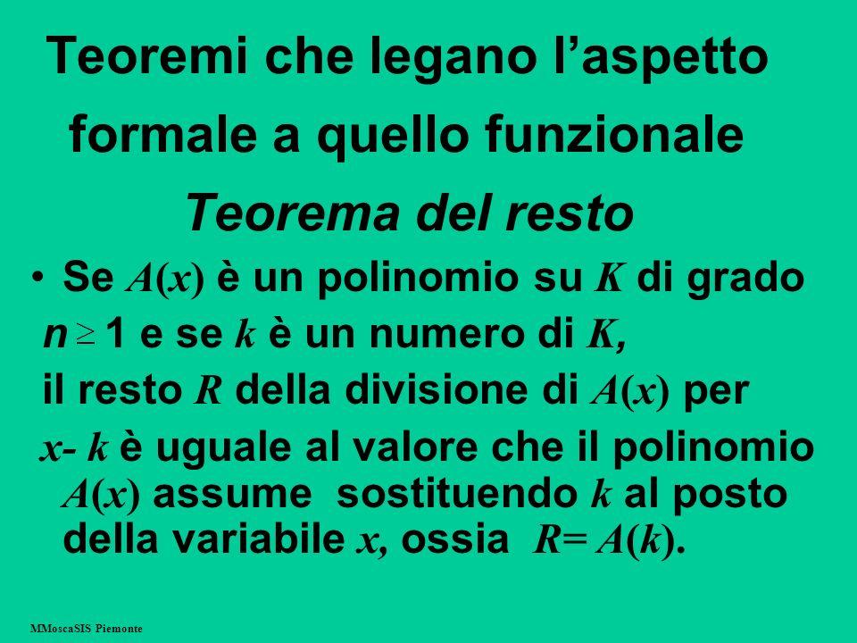 Teoremi che legano laspetto formale a quello funzionale Teorema del resto Se A(x) è un polinomio su K di grado n 1 e se k è un numero di K, il resto R