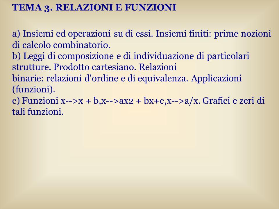 TEMA 3. RELAZIONI E FUNZIONI a) Insiemi ed operazioni su di essi.