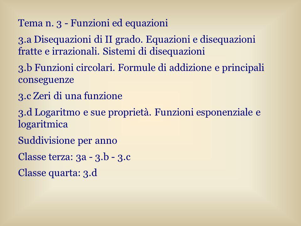 Tema n. 3 - Funzioni ed equazioni 3.a Disequazioni di II grado.
