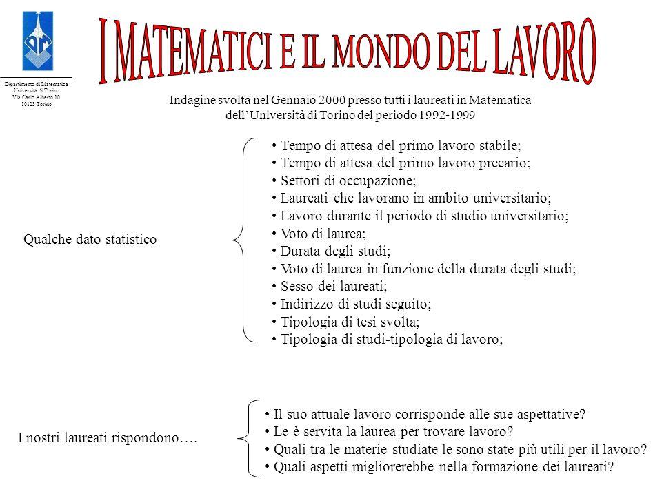 Dipartimento di Matematica Università di Torino Via Carlo Alberto 10 10123 Torino Tipologia di tesi Campione totale 31,3 % 36,6 % 32,1 % 1992-94 32,5 % 35,1 % 32,5 % 1995-97 34,0 % 35,2 % 30,9 % 1998-99 27,3 % 42,4 % 30,3 % Di ricercaCompilativaApplicativa
