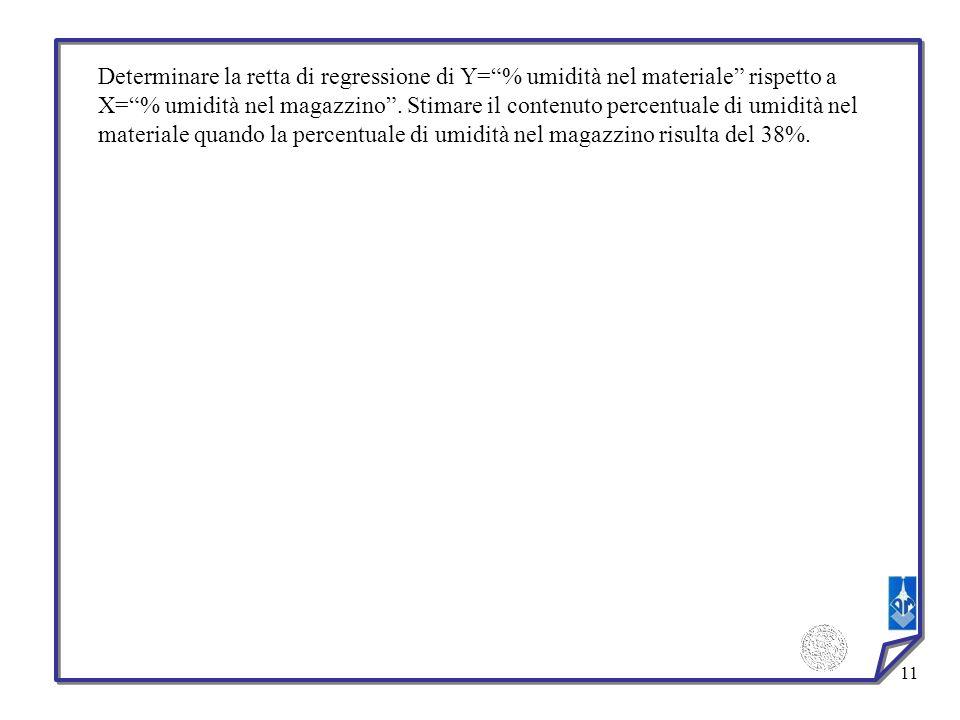 11 Determinare la retta di regressione di Y=% umidità nel materiale rispetto a X=% umidità nel magazzino. Stimare il contenuto percentuale di umidità
