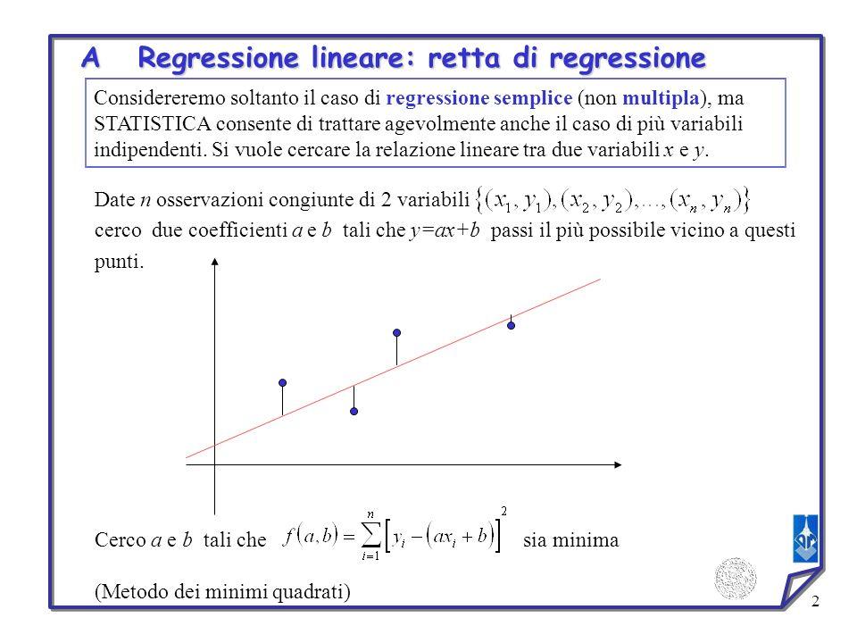 3 Statistiche -----> Regressione Multipla Tipo di file in input (di dati) Modalità di trattamento dei casi mancanti B Procedura: inserimento dati e opzioni Variabile indipendente Variabile dipendente Il grafico lo ottengo seguendo la seguente sintassi: Grafici -----> Scatterplot
