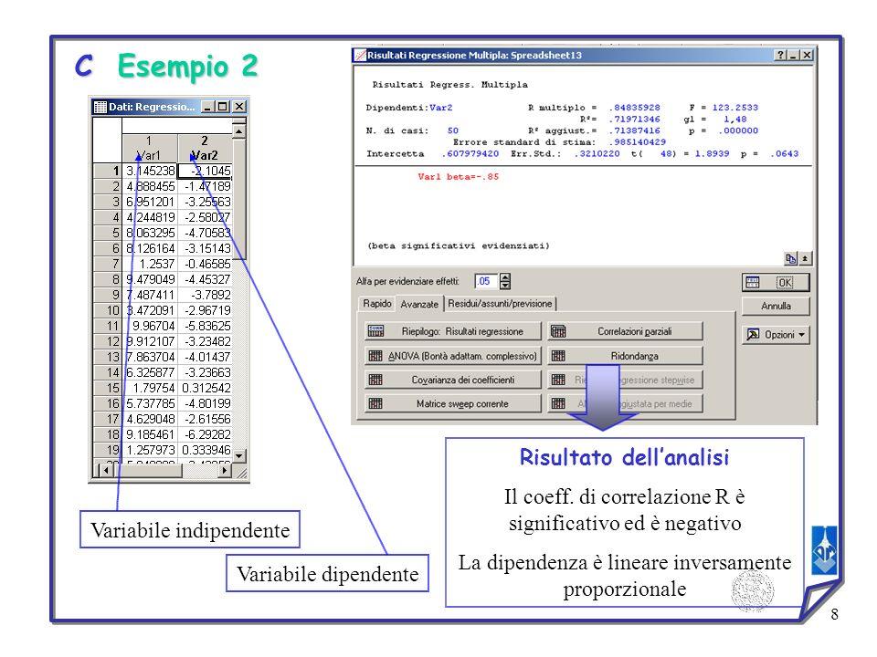 8 Variabile indipendente Variabile dipendente Risultato dellanalisi Il coeff. di correlazione R è significativo ed è negativo La dipendenza è lineare