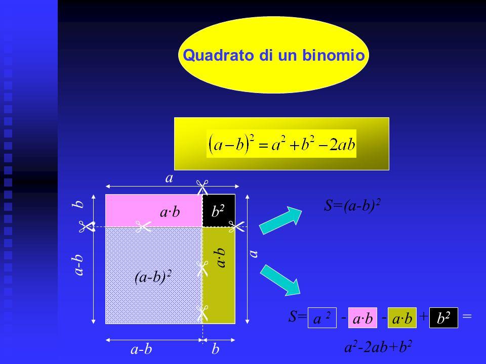 Quadrato di un binomio a b a b S = a2a2 + b2b2 + ab + = a 2 +b 2 +2ab