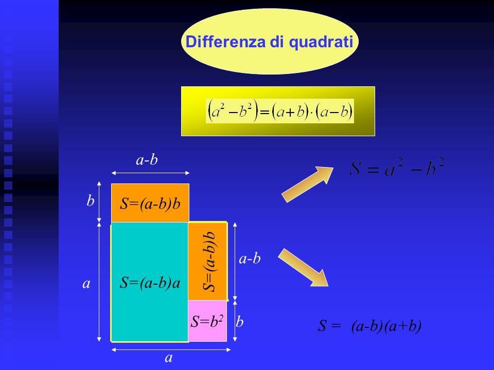 Quadrato di un trinomio abc a b c S=a2a2 +b2b2 +c2c2 +2ab+2ac+2bc
