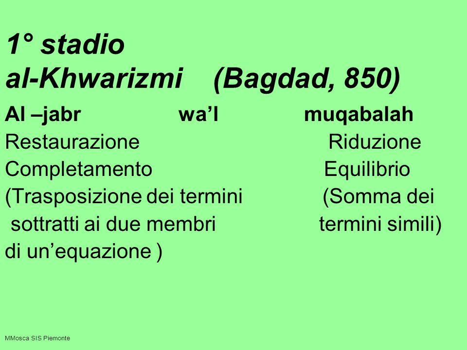 1° stadio al-Khwarizmi (Bagdad, 850) Al –jabr wal muqabalah Restaurazione Riduzione Completamento Equilibrio (Trasposizione dei termini (Somma dei sot