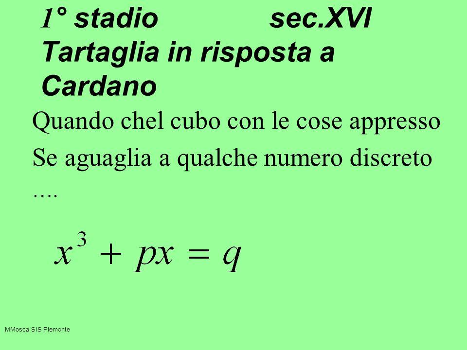 1 ° stadio sec.XVI Tartaglia in risposta a Cardano Quando chel cubo con le cose appresso Se aguaglia a qualche numero discreto …. MMosca SIS Piemonte