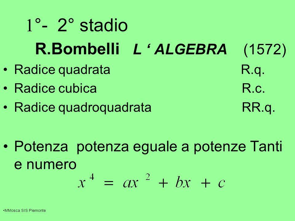 1 °- 2° stadio R.Bombelli L ALGEBRA (1572) Radice quadrata R.q. Radice cubica R.c. Radice quadroquadrata RR.q. Potenza potenza eguale a potenze Tanti