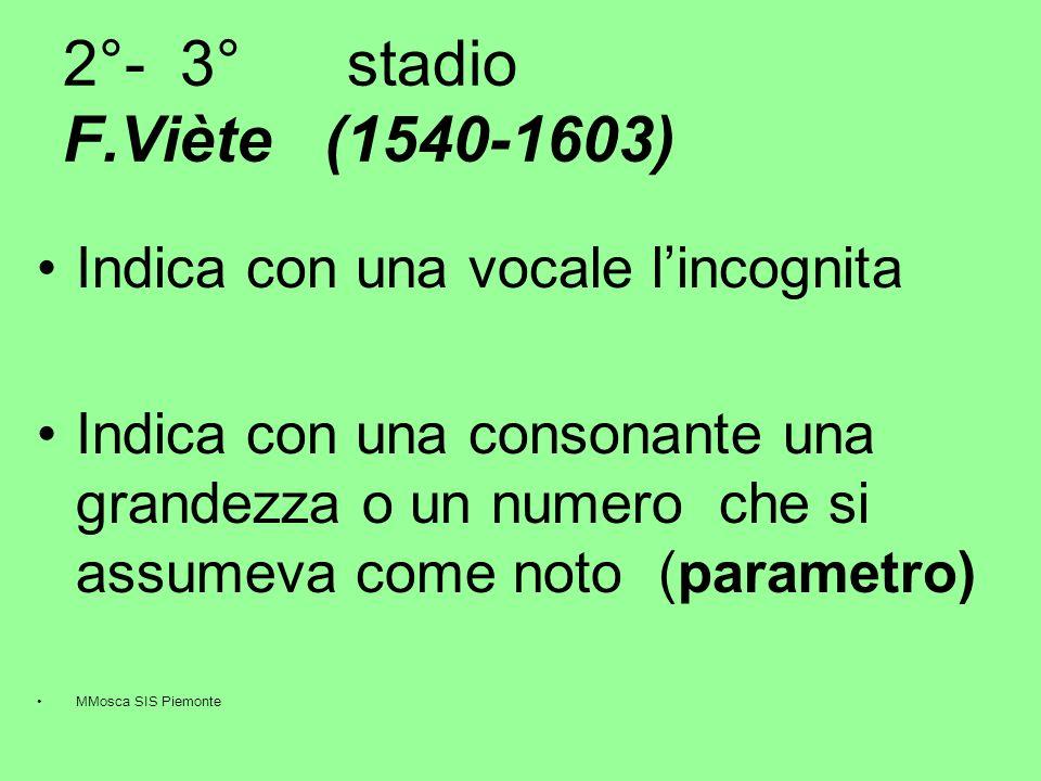 2°- 3° stadio F.Viète (1540-1603) Indica con una vocale lincognita Indica con una consonante una grandezza o un numero che si assumeva come noto (para