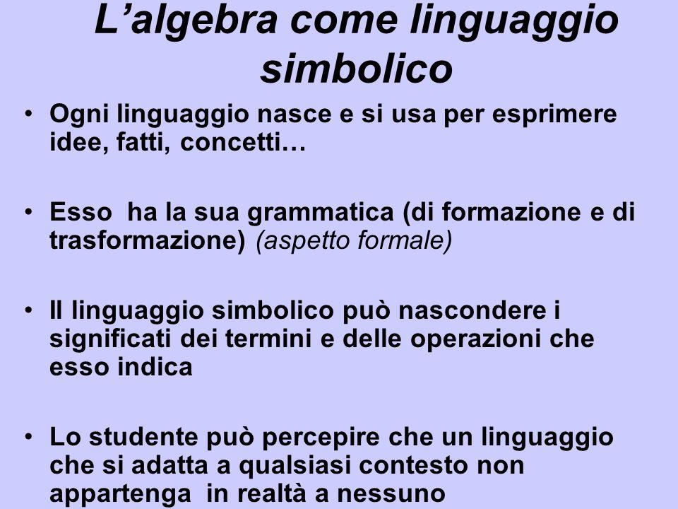 Lalgebra come linguaggio simbolico Ogni linguaggio nasce e si usa per esprimere idee, fatti, concetti… Esso ha la sua grammatica (di formazione e di t