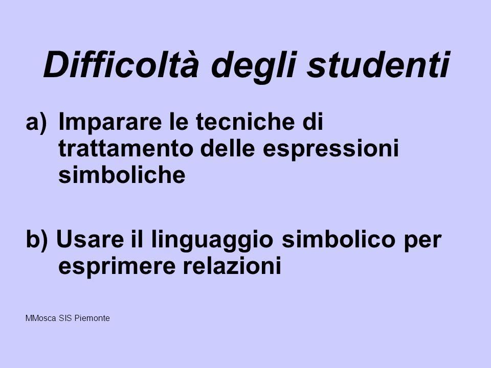 Difficoltà degli studenti a)Imparare le tecniche di trattamento delle espressioni simboliche b) Usare il linguaggio simbolico per esprimere relazioni MMosca SIS Piemonte