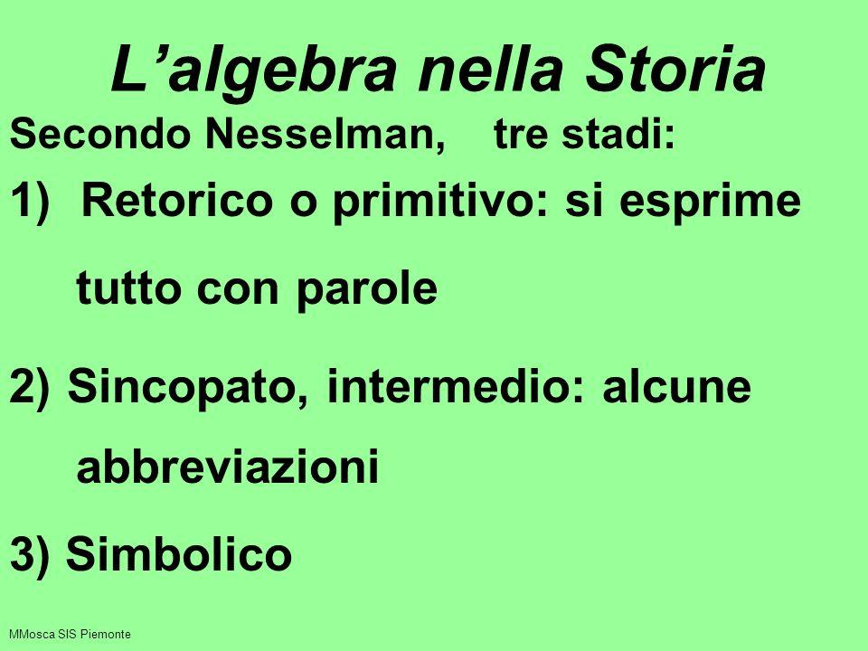 Lalgebra nella Storia Secondo Nesselman, tre stadi: 1) Retorico o primitivo: si esprime tutto con parole 2)Sincopato, intermedio: alcune abbreviazioni 3) Simbolico MMosca SIS Piemonte