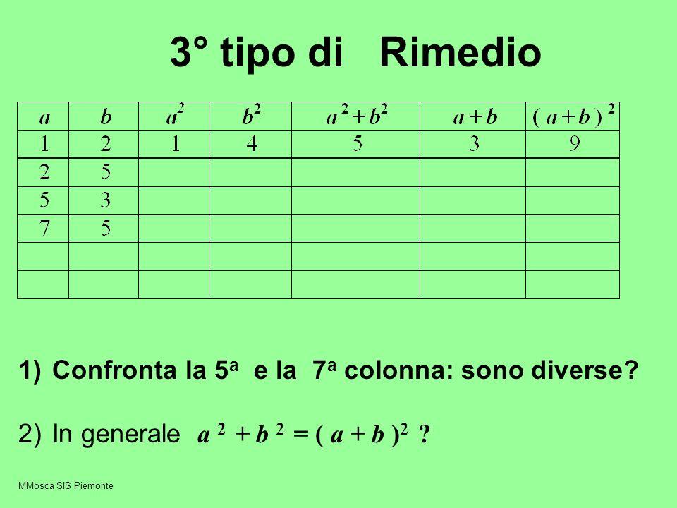 3° tipo di Rimedio 1)Confronta la 5 a e la 7 a colonna: sono diverse.