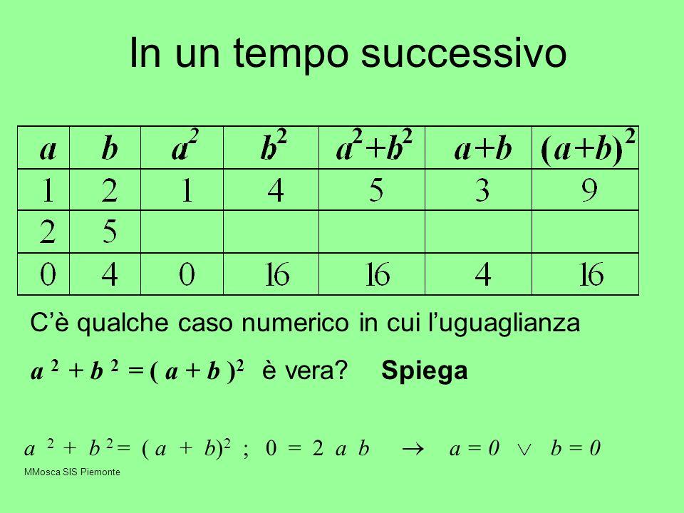 In un tempo successivo Cè qualche caso numerico in cui luguaglianza a 2 + b 2 = ( a + b ) 2 è vera.