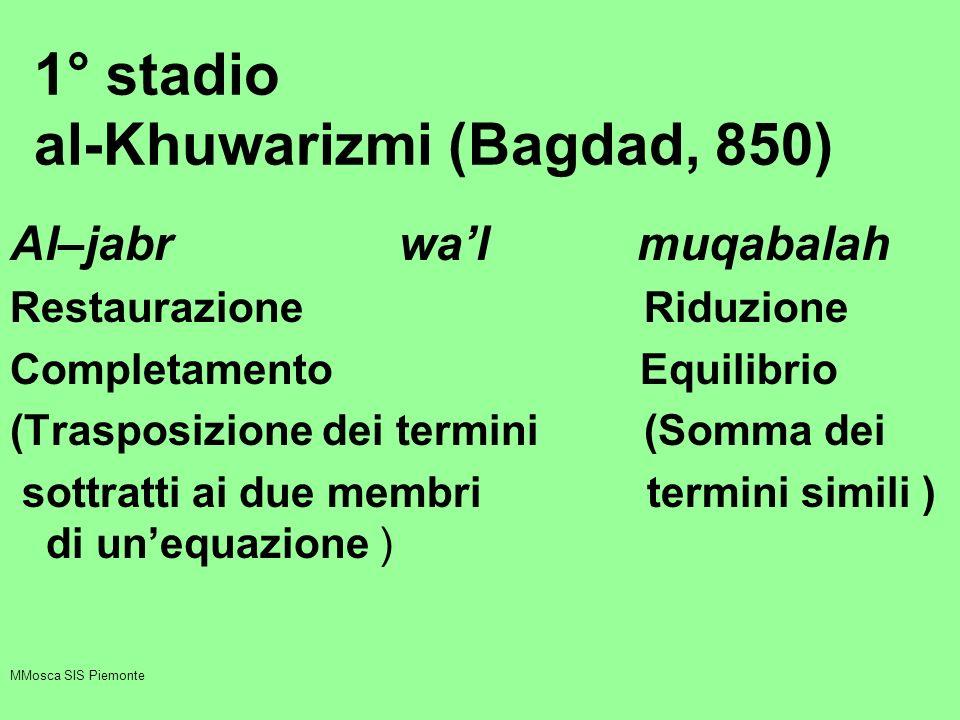 1° stadio al-Khuwarizmi (Bagdad, 850) Al–jabr wal muqabalah Restaurazione Riduzione Completamento Equilibrio (Trasposizione dei termini (Somma dei sottratti ai due membri termini simili ) di unequazione ) MMosca SIS Piemonte