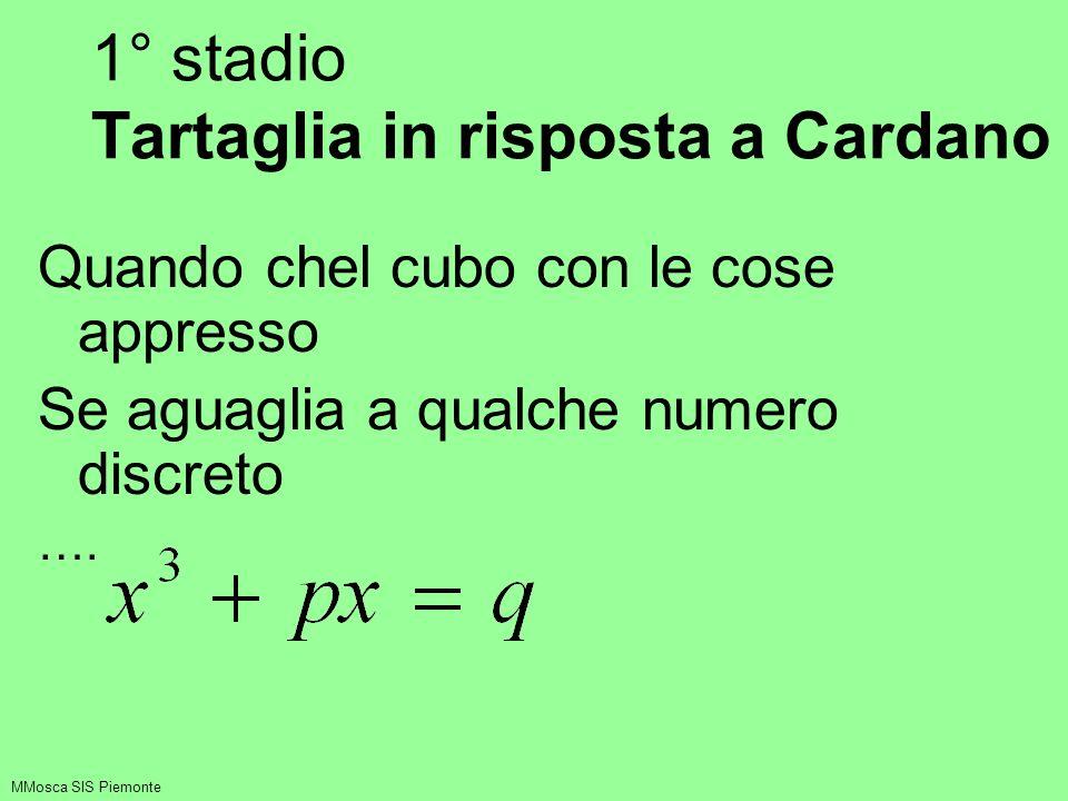 1° stadio Tartaglia in risposta a Cardano Quando chel cubo con le cose appresso Se aguaglia a qualche numero discreto ….