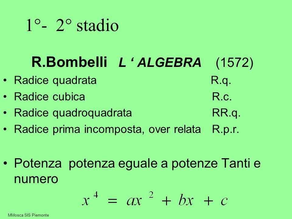 2°- 3° stadio F.Viète (1540-1603) Indica con una vocale lincognita Indica con una consonante una grandezza o un numero che si assumeva come noto (parametro) MMosca SIS Piemonte