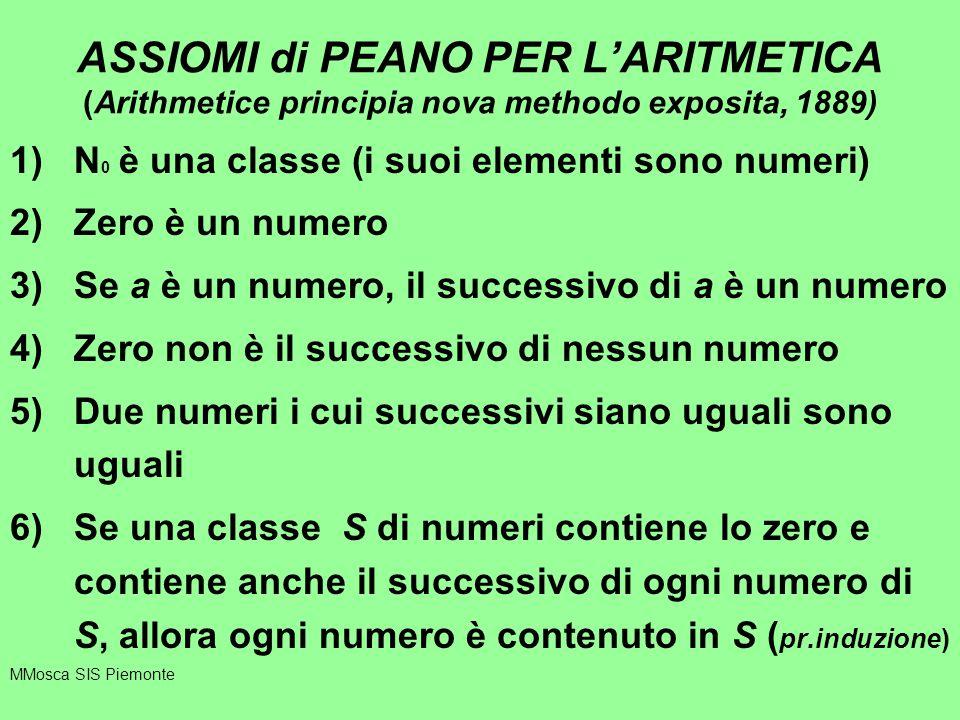 ASSIOMI di PEANO PER LARITMETICA (Arithmetice principia nova methodo exposita, 1889) 1)N 0 è una classe (i suoi elementi sono numeri) 2)Zero è un numero 3)Se a è un numero, il successivo di a è un numero 4)Zero non è il successivo di nessun numero 5)Due numeri i cui successivi siano uguali sono uguali 6)Se una classe S di numeri contiene lo zero e contiene anche il successivo di ogni numero di S, allora ogni numero è contenuto in S ( pr.induzione) MMosca SIS Piemonte