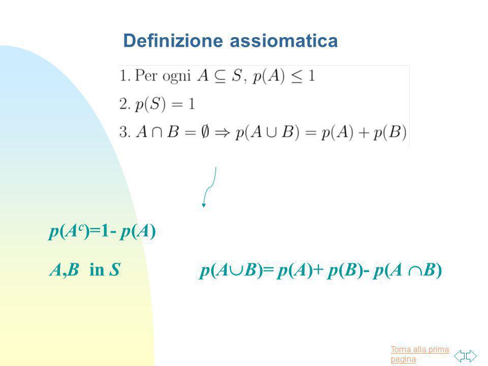 Torna alla prima pagina p(A c )=1- p(A) A,B in S p(A B)= p(A)+ p(B)- p(A B) Definizione assiomatica