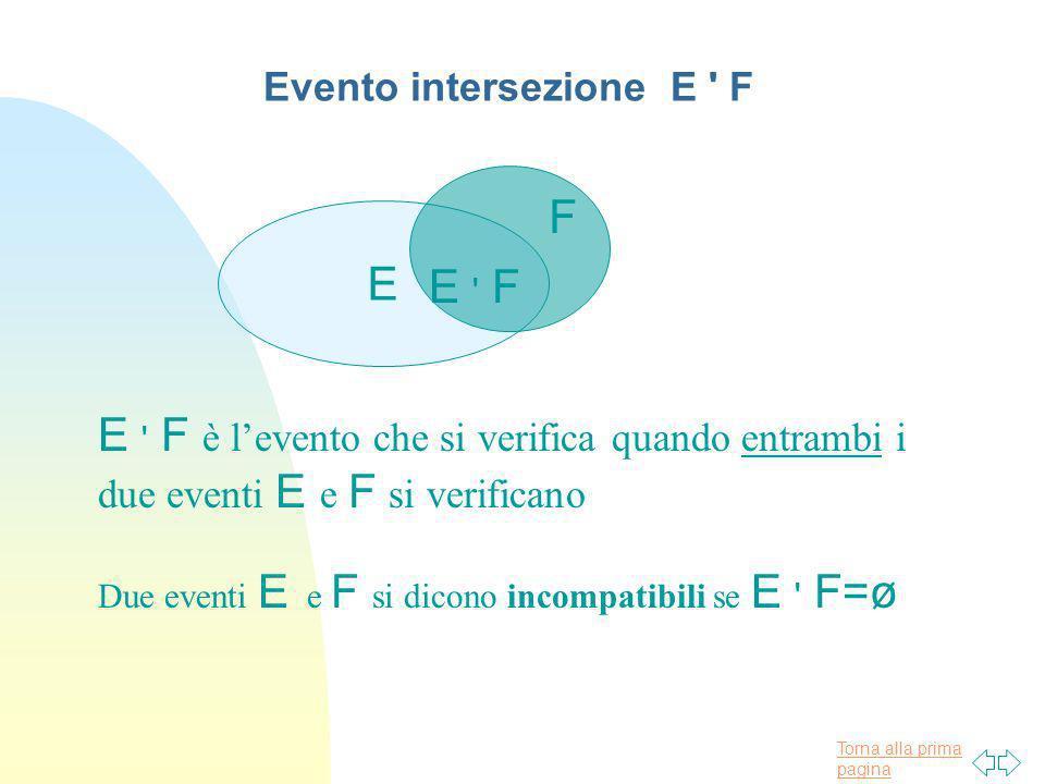 Torna alla prima pagina E E ' F E ' F è levento che si verifica quando entrambi i due eventi E e F si verificano F Due eventi E e F si dicono incompat