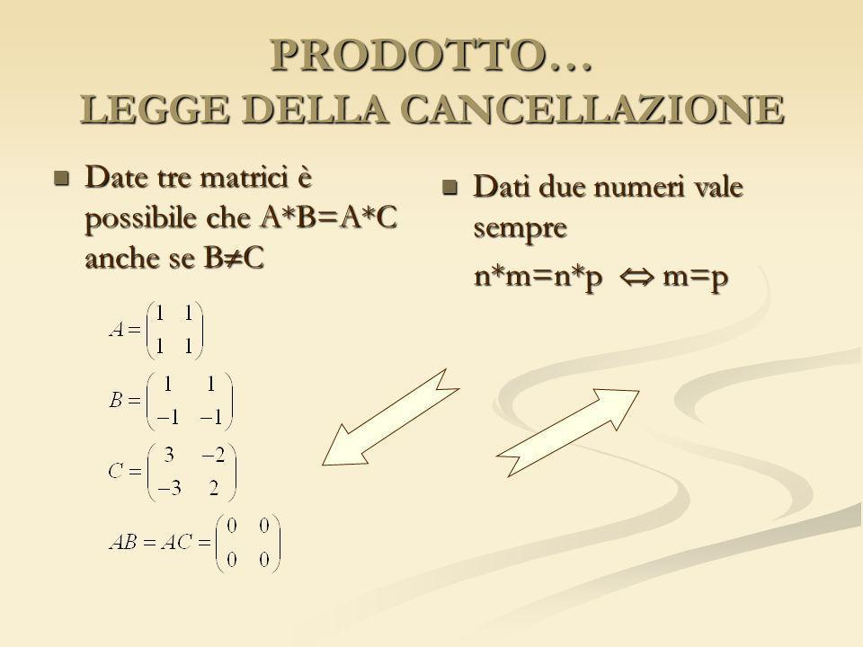 PRODOTTO… LEGGE DELLA CANCELLAZIONE Date tre matrici è possibile che A*B=A*C anche se B C Date tre matrici è possibile che A*B=A*C anche se B C Dati d