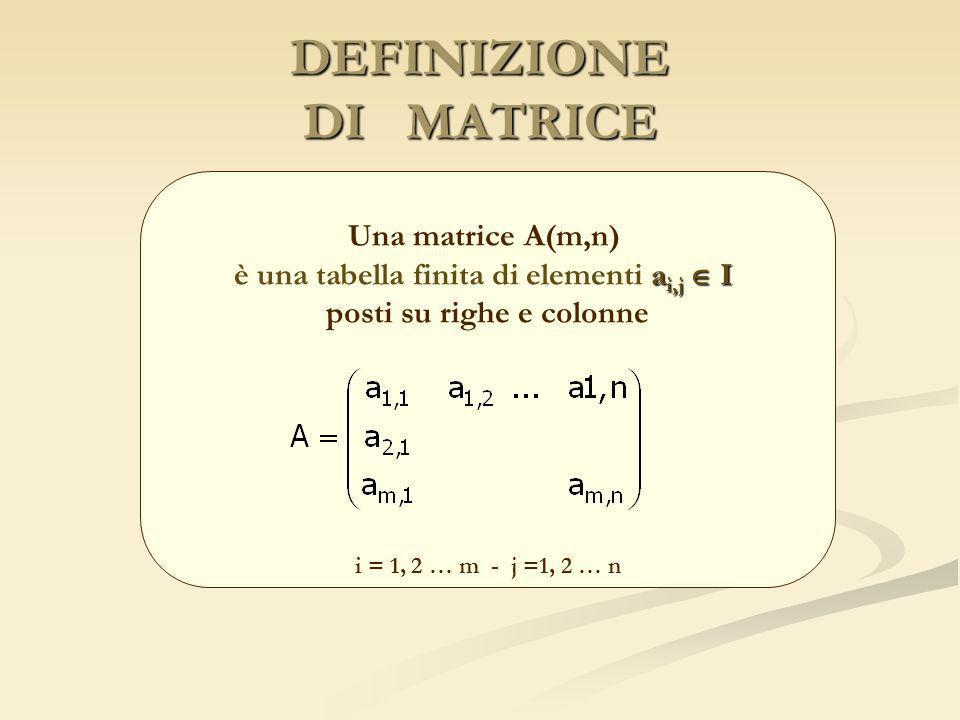 DEFINIZIONE DI MATRICE Una matrice A(m,n) a i,j I è una tabella finita di elementi a i,j I posti su righe e colonne i = 1, 2 … m - j =1, 2 … n