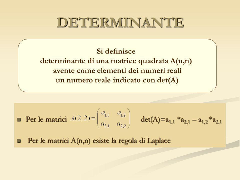 DETERMINANTE Per le matrici det(A)=a 1,1 *a 2,1 – a 1,2 *a 2,1 Per le matrici det(A)=a 1,1 *a 2,1 – a 1,2 *a 2,1 Per le matrici A(n,n) esiste la regol