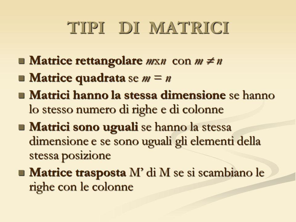 TIPI DI MATRICI Matrice rettangolare mxn con m n Matrice rettangolare mxn con m n Matrice quadrata se m = n Matrice quadrata se m = n Matrici hanno la