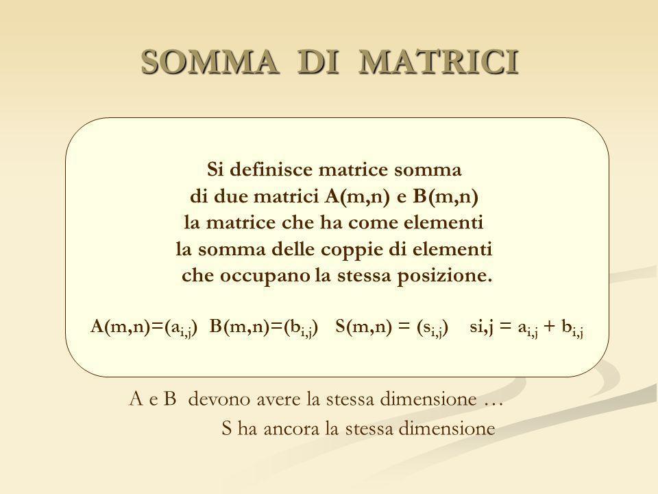 SOMMA DI MATRICI Si definisce matrice somma di due matrici A(m,n) e B(m,n) la matrice che ha come elementi la somma delle coppie di elementi che occup