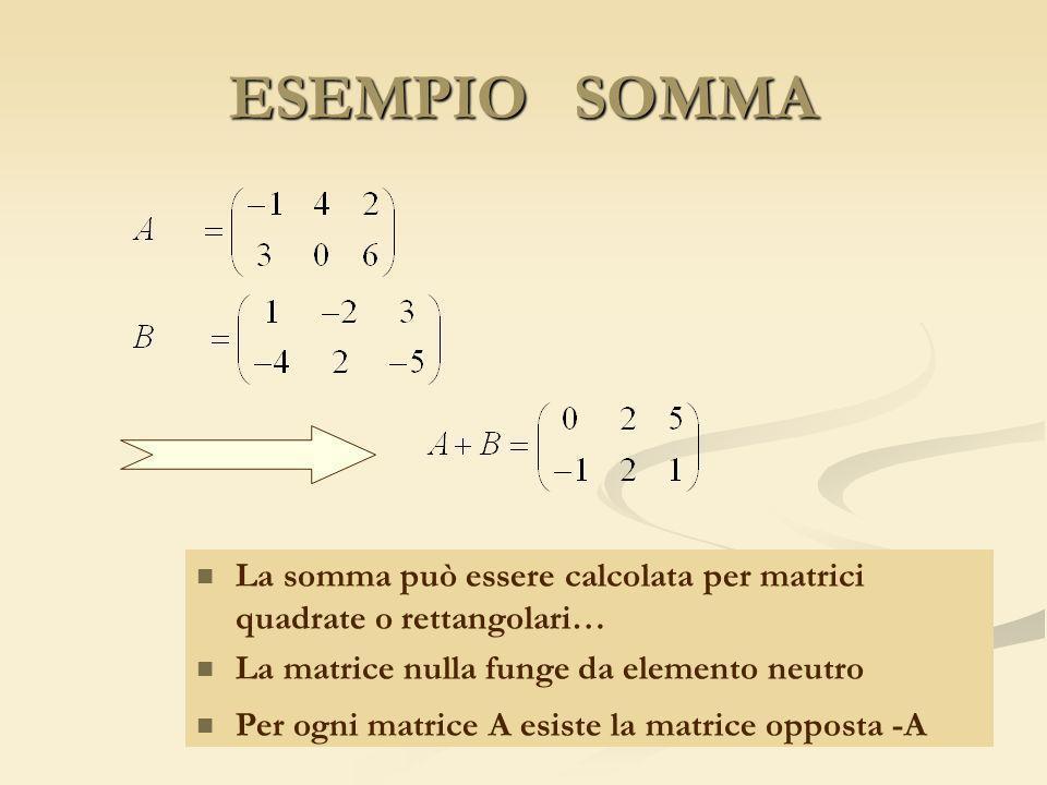 ESEMPIO SOMMA La somma può essere calcolata per matrici quadrate o rettangolari… La matrice nulla funge da elemento neutro Per ogni matrice A esiste l