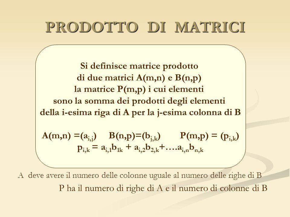 PRODOTTO DI MATRICI Si definisce matrice prodotto di due matrici A(m,n) e B(n,p) la matrice P(m,p) i cui elementi sono la somma dei prodotti degli ele