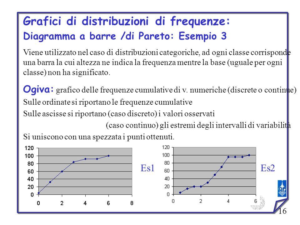 16 Grafici di distribuzioni di frequenze: Diagramma a barre /di Pareto: Esempio 3 Viene utilizzato nel caso di distribuzioni categoriche, ad ogni clas