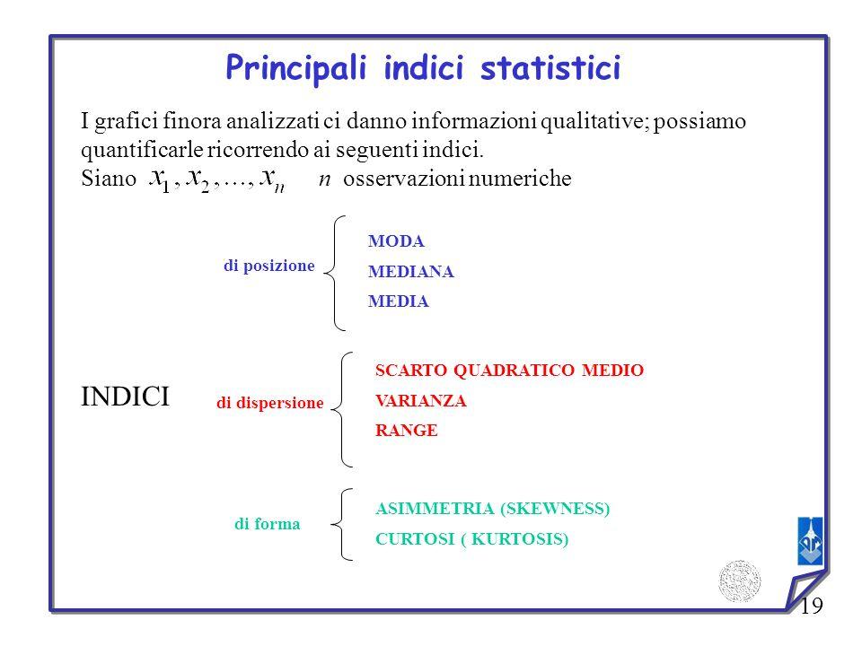 19 Principali indici statistici I grafici finora analizzati ci danno informazioni qualitative; possiamo quantificarle ricorrendo ai seguenti indici. S