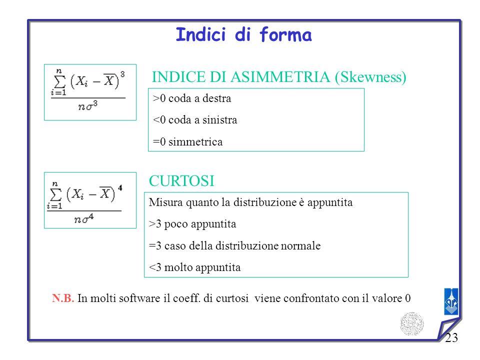 23 Indici di forma INDICE DI ASIMMETRIA (Skewness) CURTOSI >0 coda a destra <0 coda a sinistra =0 simmetrica Misura quanto la distribuzione è appuntit