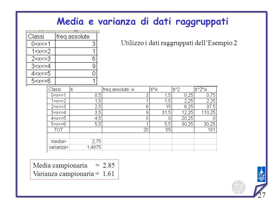 27 Media e varianza di dati raggruppati Utilizzo i dati raggruppati dellEsempio 2 Media campionaria = 2.85 Varianza campionaria = 1.61
