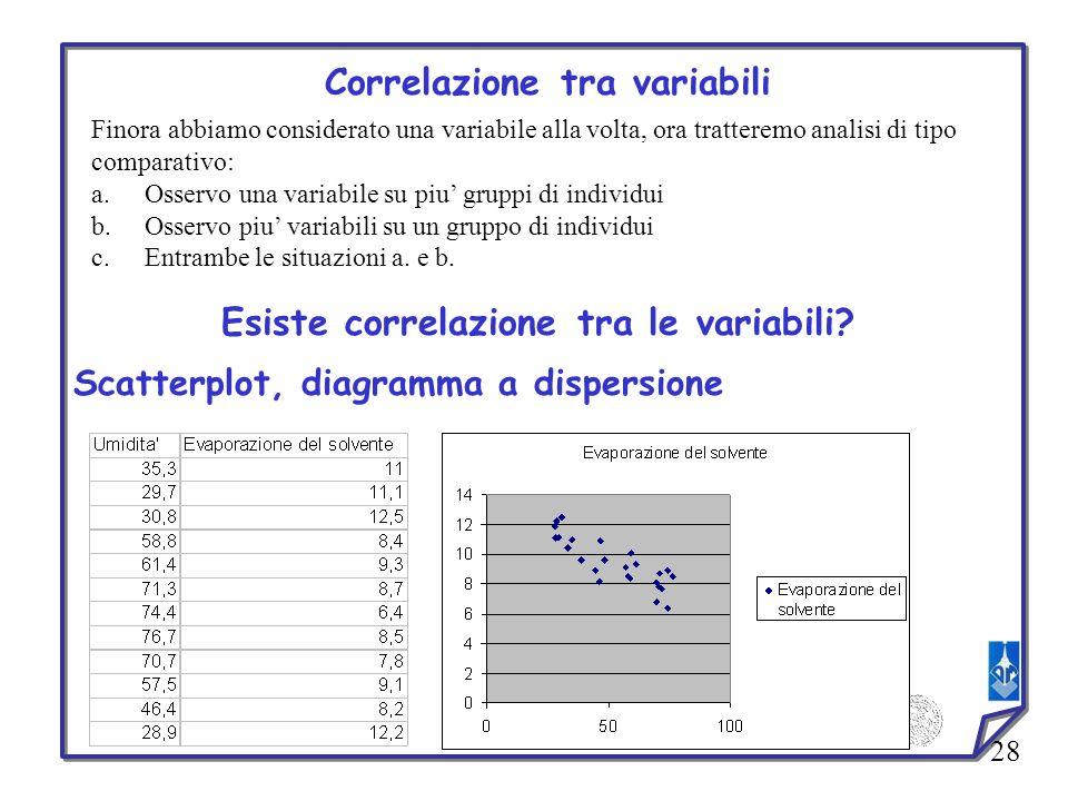 28 Correlazione tra variabili Finora abbiamo considerato una variabile alla volta, ora tratteremo analisi di tipo comparativo: a.Osservo una variabile