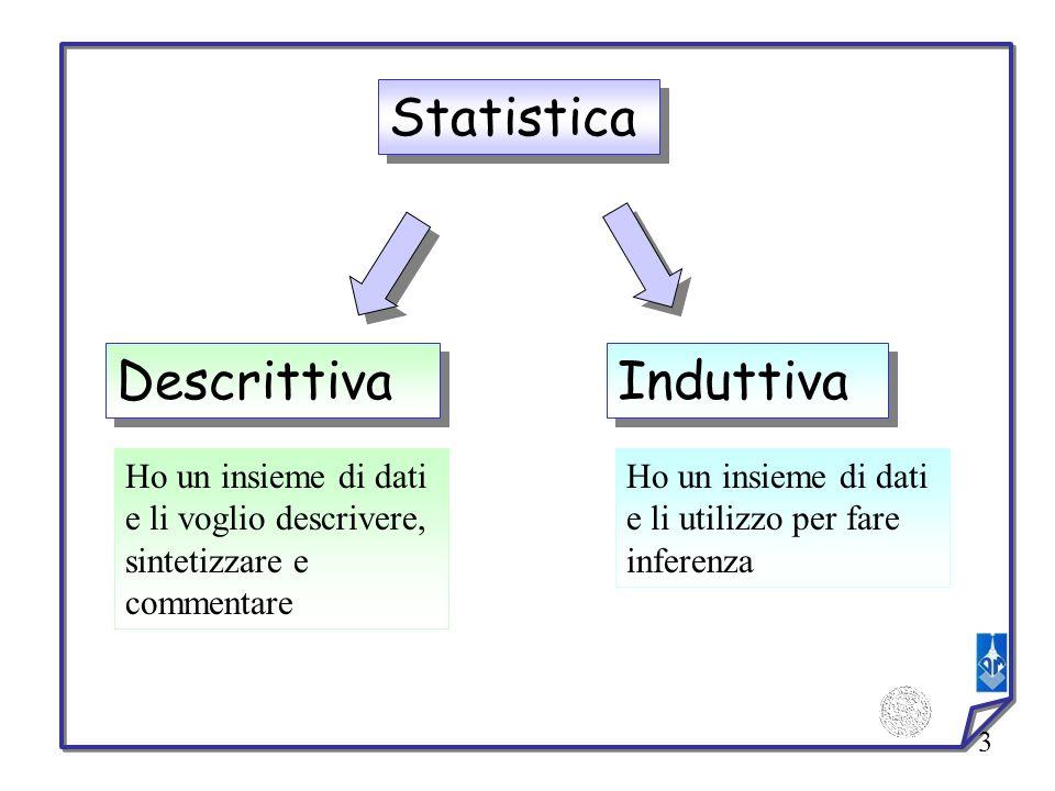 3 Statistica Descrittiva Induttiva Ho un insieme di dati e li voglio descrivere, sintetizzare e commentare Ho un insieme di dati e li utilizzo per far