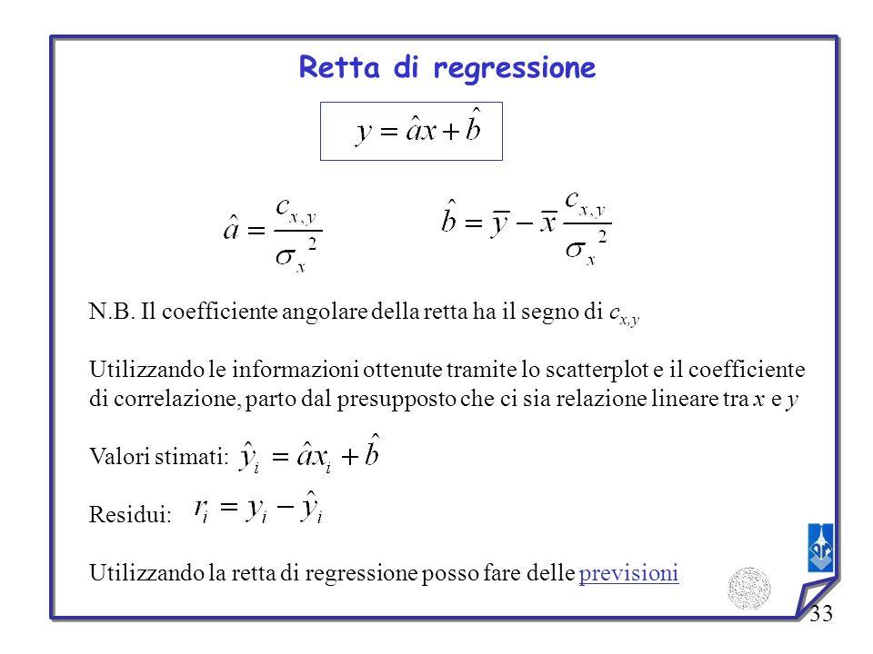 33 Retta di regressione N.B. Il coefficiente angolare della retta ha il segno di c x,y Utilizzando le informazioni ottenute tramite lo scatterplot e i