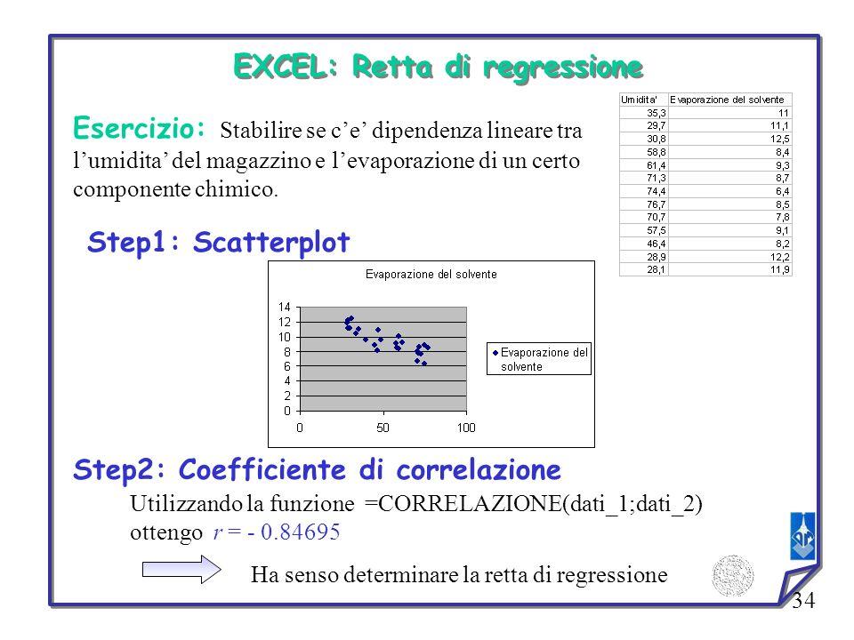 34 EXCEL: Retta di regressione Esercizio: Stabilire se ce dipendenza lineare tra lumidita del magazzino e levaporazione di un certo componente chimico