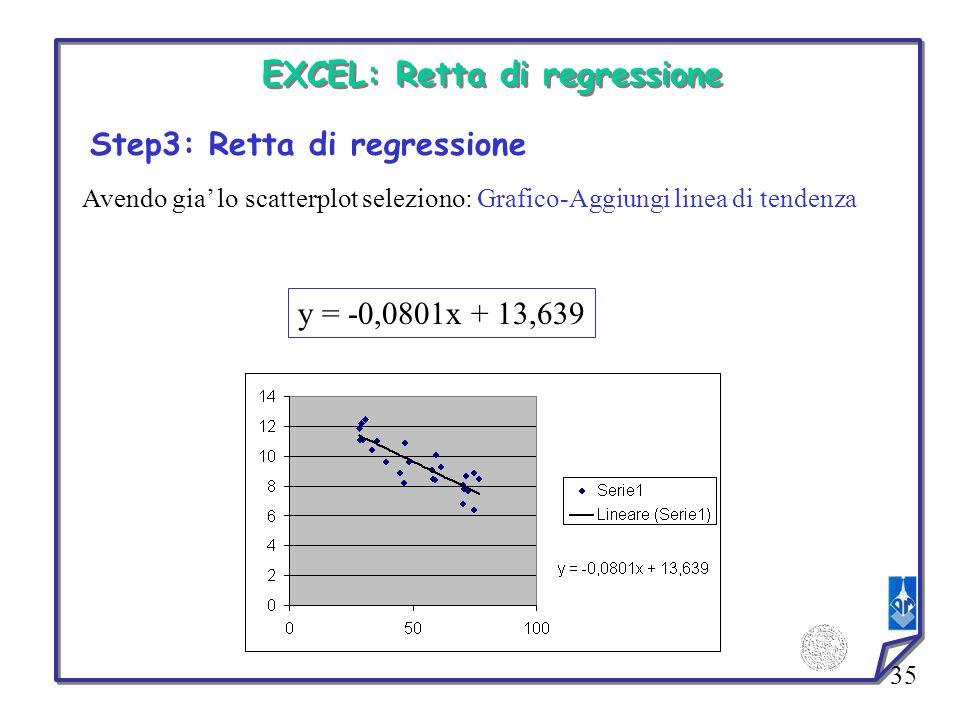 35 EXCEL: Retta di regressione Step3: Retta di regressione Avendo gia lo scatterplot seleziono: Grafico-Aggiungi linea di tendenza y = -0,0801x + 13,6