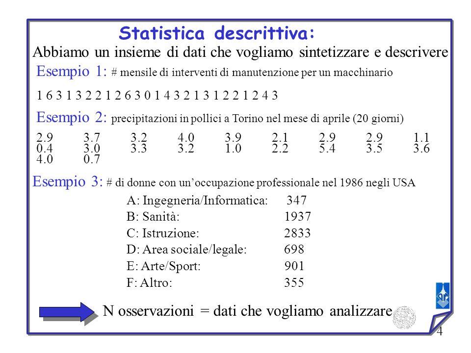 35 EXCEL: Retta di regressione Step3: Retta di regressione Avendo gia lo scatterplot seleziono: Grafico-Aggiungi linea di tendenza y = -0,0801x + 13,639